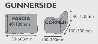 gunnerside-size-guide