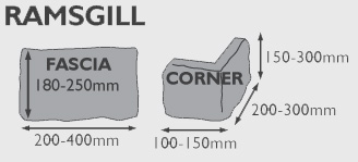ramsgill-size-guide